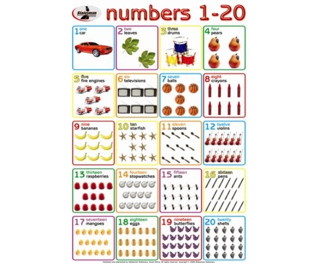 Numbers 1-20 Write and Wipe Educational Poster 1