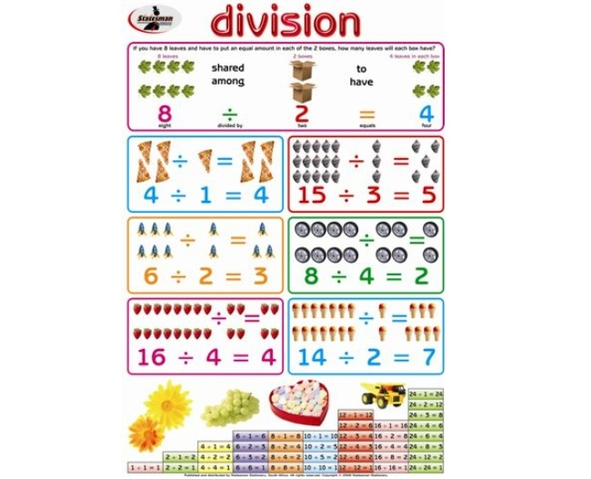 Division Write and Wipe Educational Poster 1