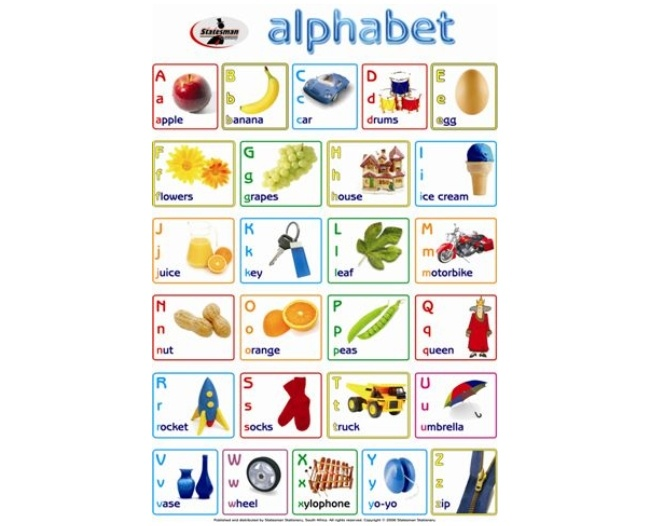Alphabet Write and Wipe Educational Poster 1
