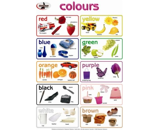 Colours Write and Wipe Educational Poster 1