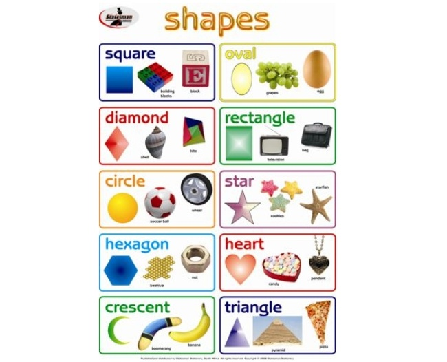 Poster  Shapes Write and  Wipe 1