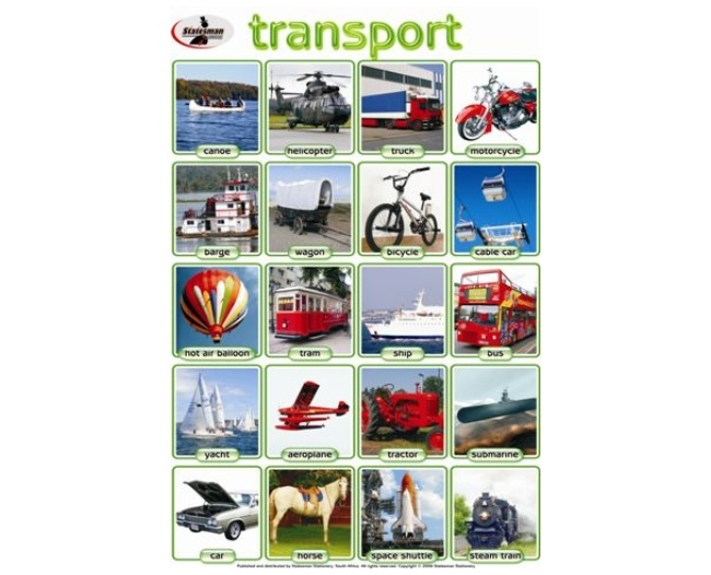 Transport Write and Wipe Educational Poster 1