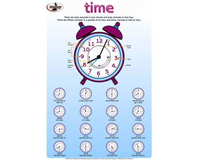 Time Write and Wipe Educational Poster 1