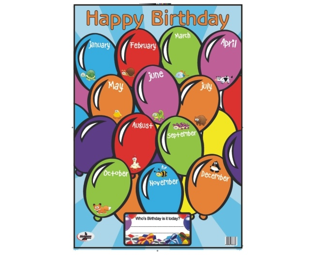 Birthday Write and Wipe Educational Posters 1