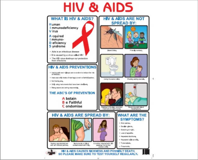 Hiv and Aids Write and Wipe Educational Posters 1