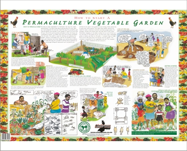 Permaculture Vegetable Garden Educational Poster Write and Wipe 1