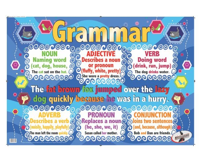Write and Wipe Grammer With the Booh Bears Educational Posters 1