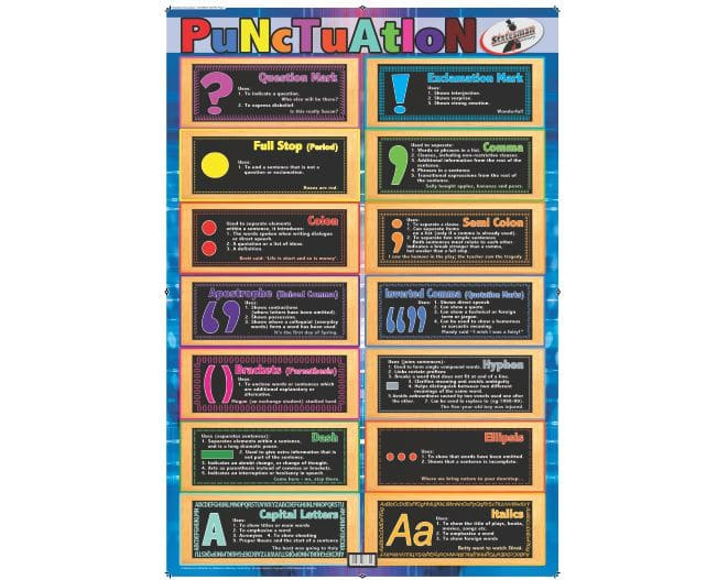 Poster Punctuation Write and Wipe 1