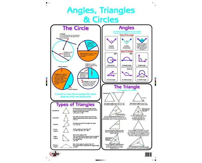 Poster  Angles,triangles and Circles Write and Wipe 1