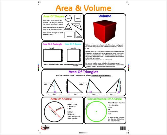 Poster Write and Wipe... Area and Volume 1