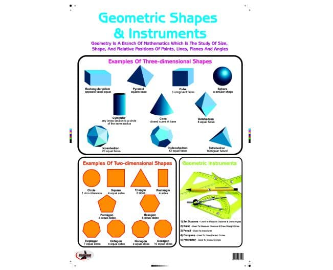 Poster Write and Wipe Geometric Shapes and Instruments 1